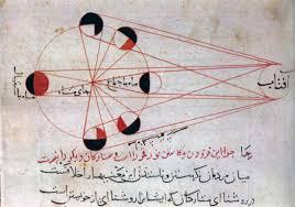 muslim-scientist-muslimpoint
